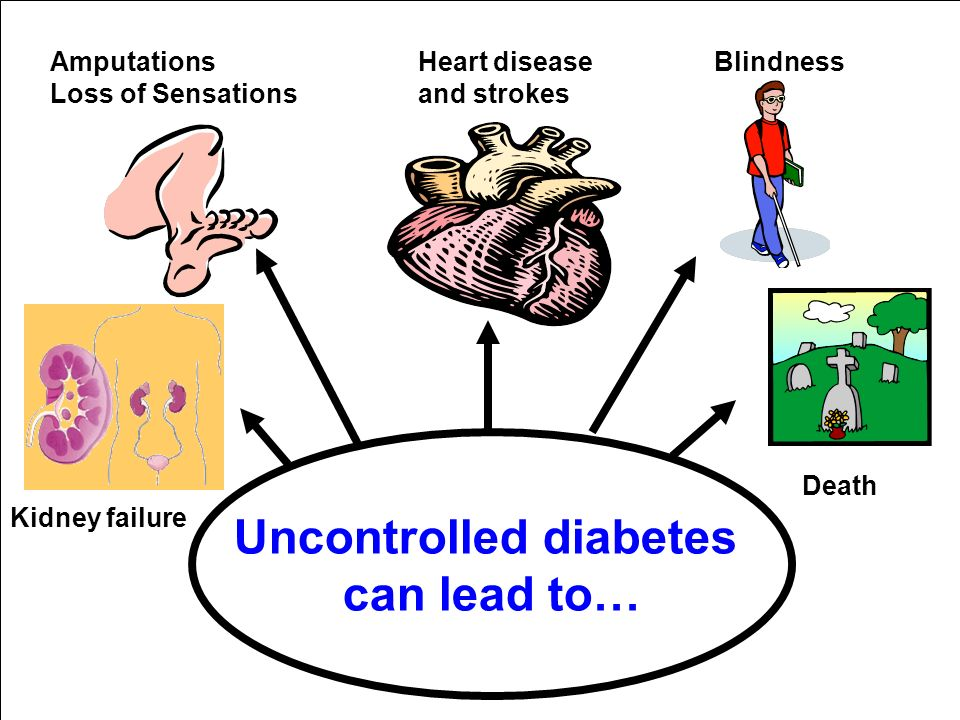 Uncontrolled diabetes