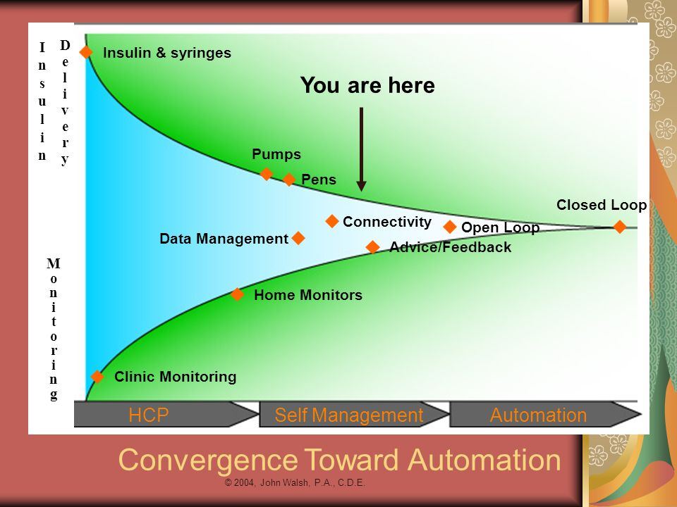 Convergence Toward Automation