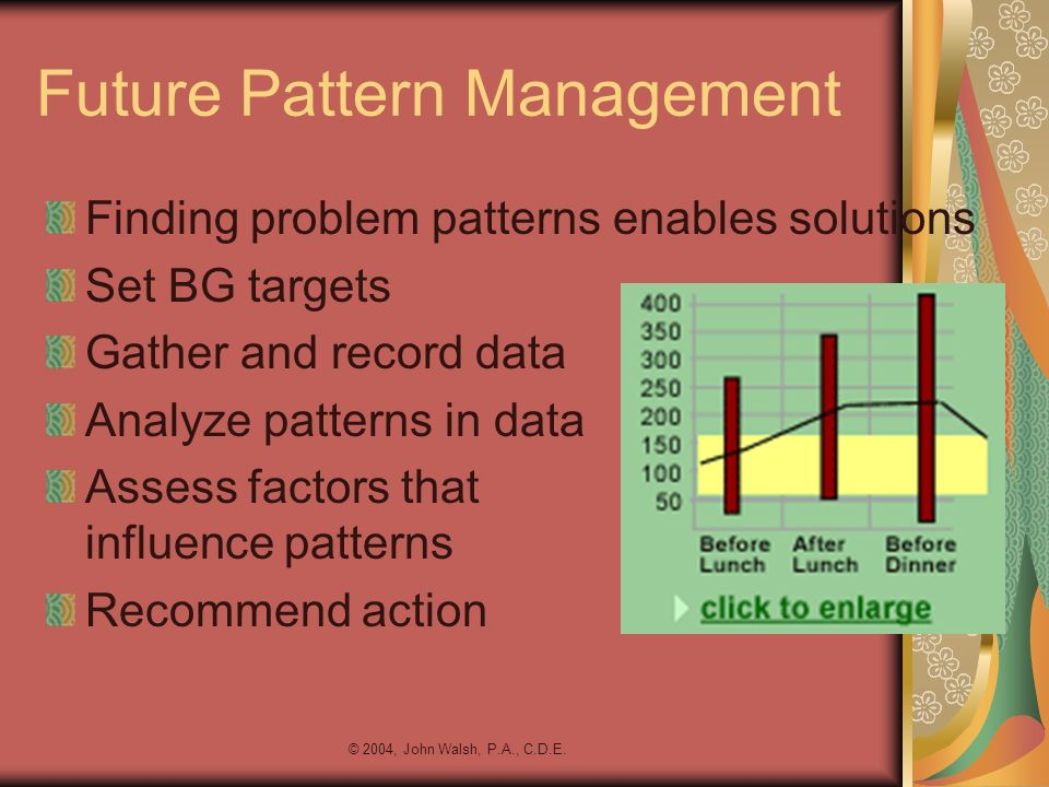 Future Pattern Management