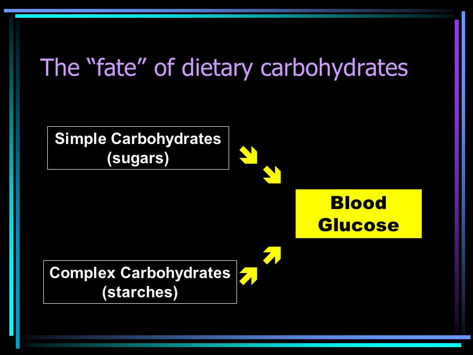 The fate of dietary carbohydrates