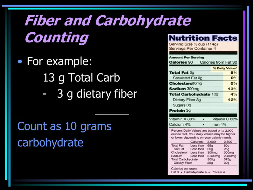 Fiber and Carbohydrate Counting
