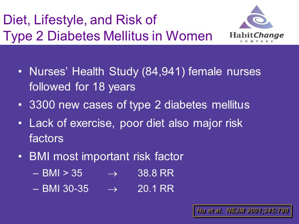 Diet, Lifestyle, and Risk of Type 2 Diabetes Mellitus in Women