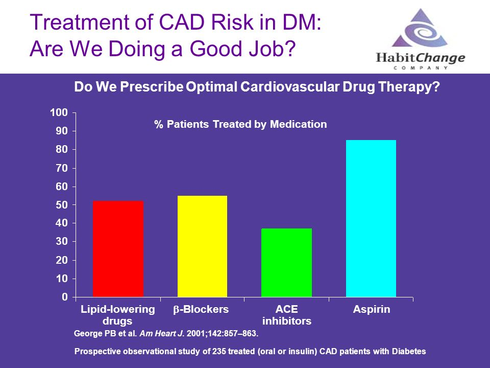 Treatment of CAD Risk in DM: Are We Doing a Good Job