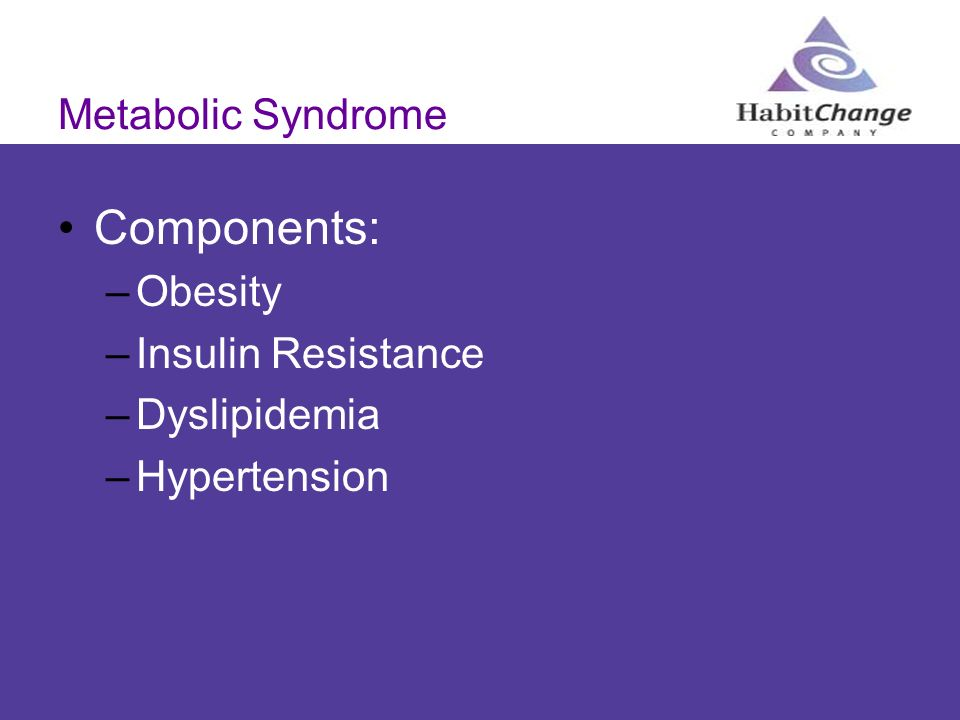 Components: Metabolic Syndrome Obesity Insulin Resistance Dyslipidemia