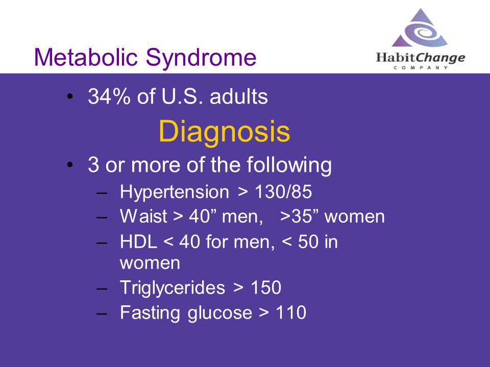 Diagnosis Metabolic Syndrome 34% of U.S. adults