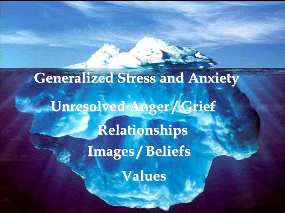Generalized Stress and Anxiety