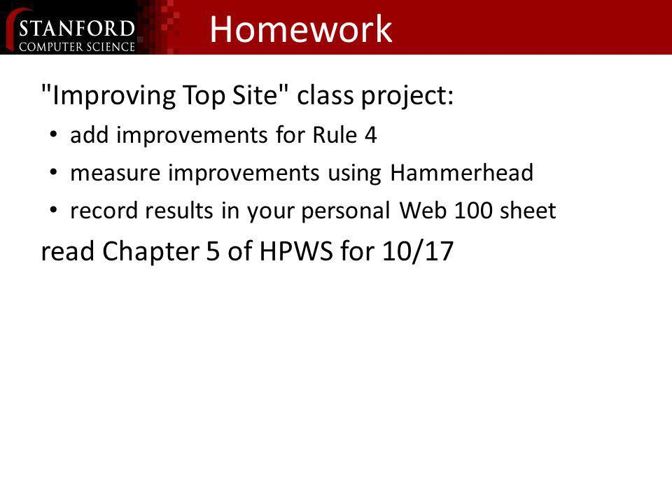 Homework Improving Top Site class project: