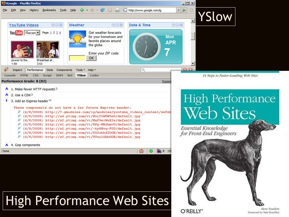 YSlow High Performance Web Sites