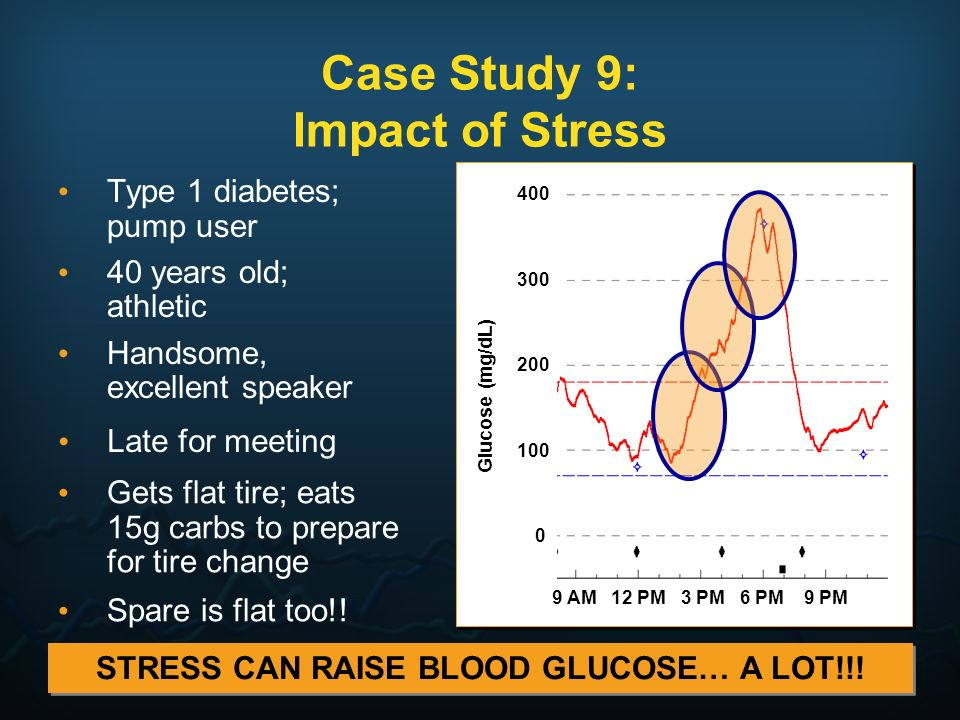 Case Study 9: Impact of Stress