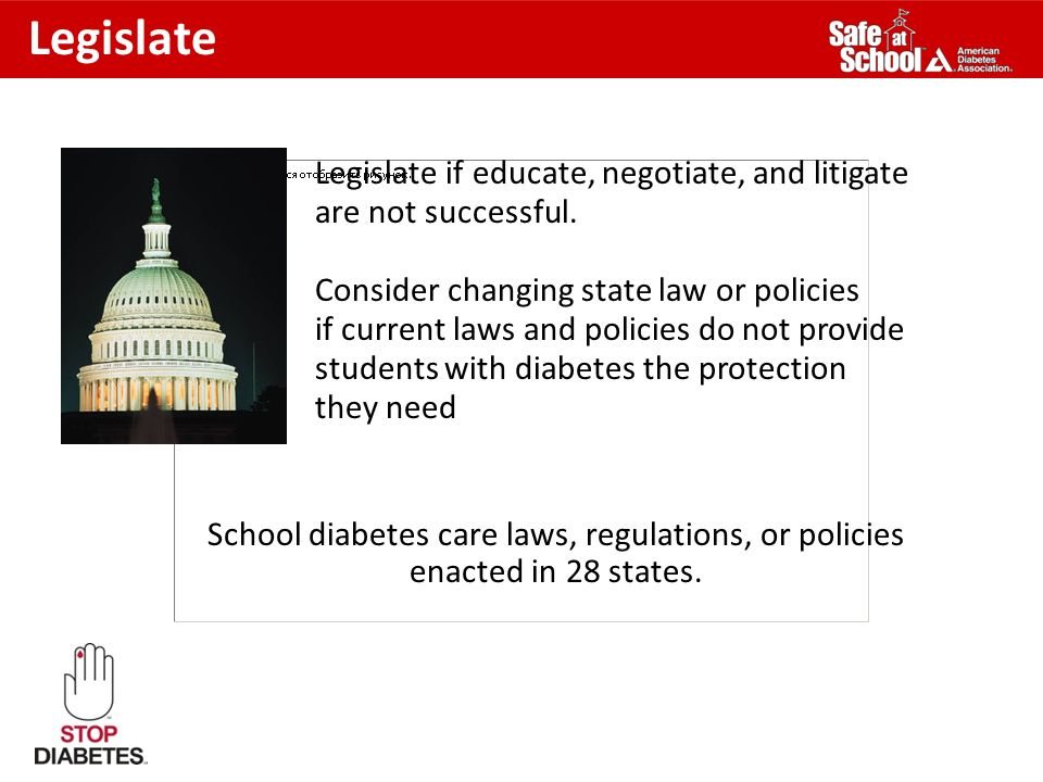 Legislate Legislate if educate, negotiate, and litigate