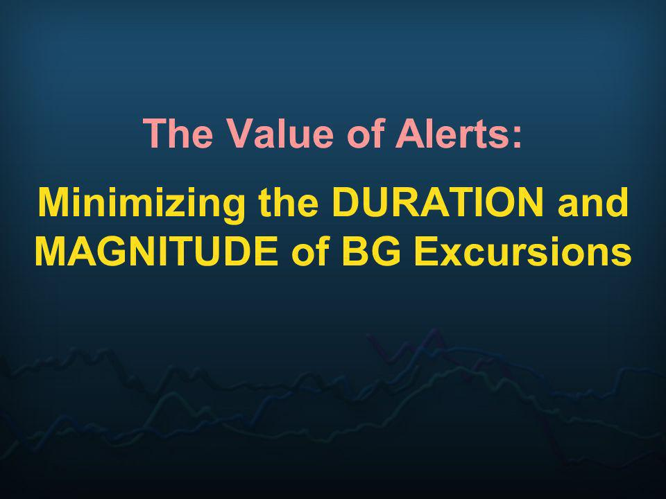 The Value of Alerts: Minimizing the DURATION and MAGNITUDE of BG Excursions
