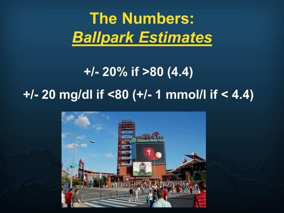The Numbers: Ballpark Estimates