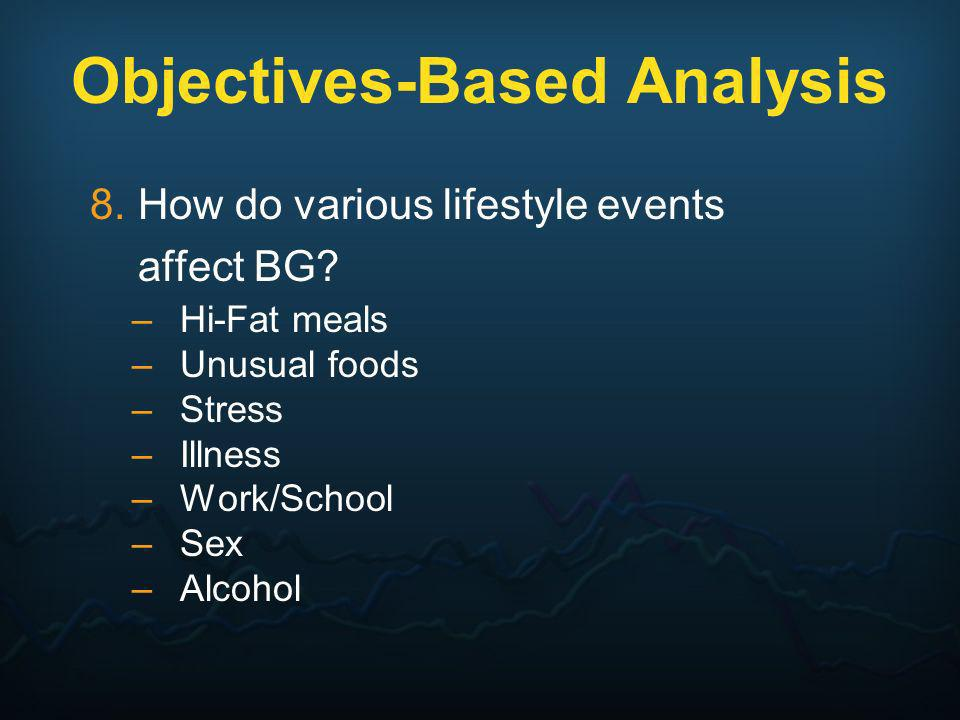 Objectives-Based Analysis
