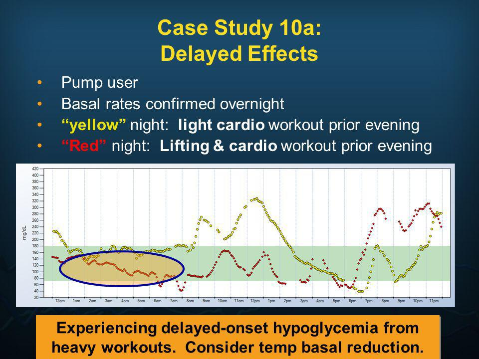 Case Study 10a: Delayed Effects
