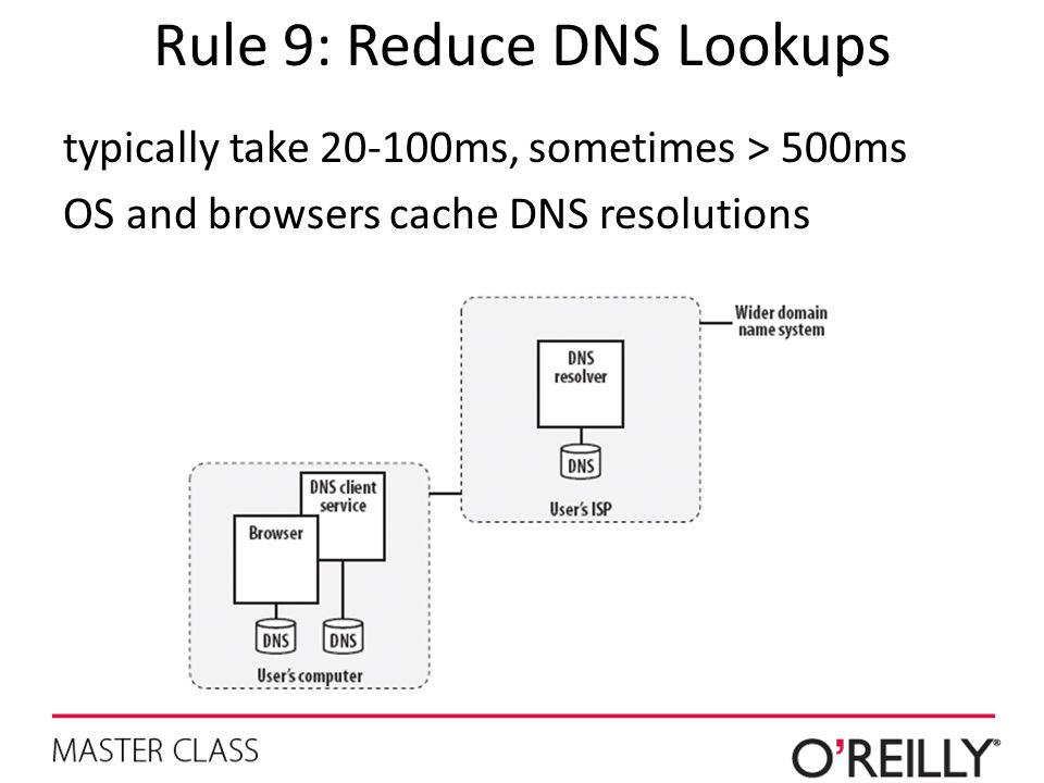 Rule 9: Reduce DNS Lookups
