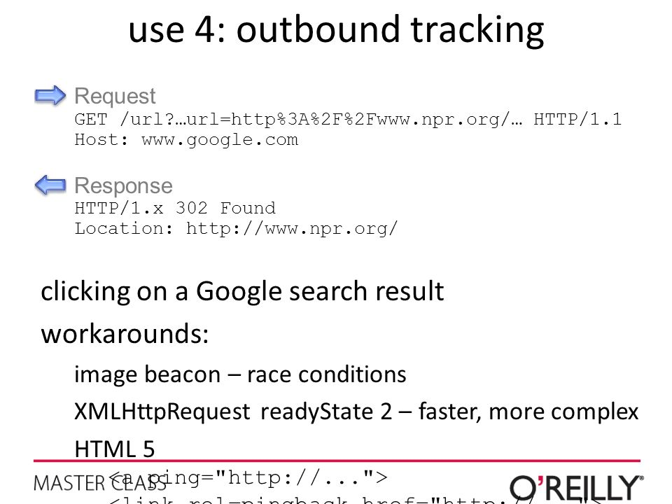 use 4: outbound tracking
