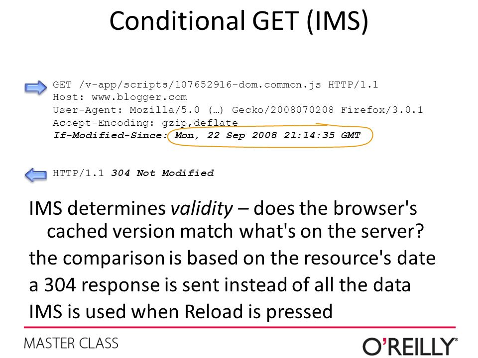 Conditional GET (IMS) GET /v-app/scripts/ dom.common.js HTTP/1.1. Host: