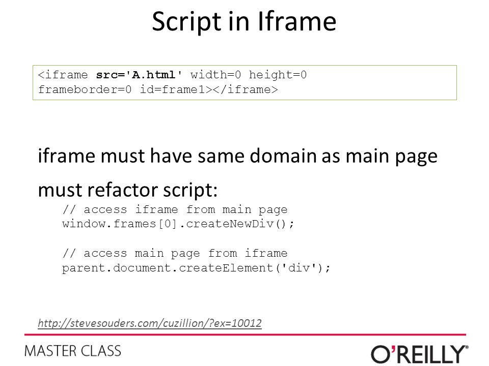 Script in Iframe iframe must have same domain as main page
