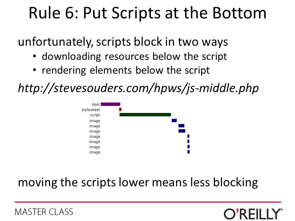 Rule 6: Put Scripts at the Bottom