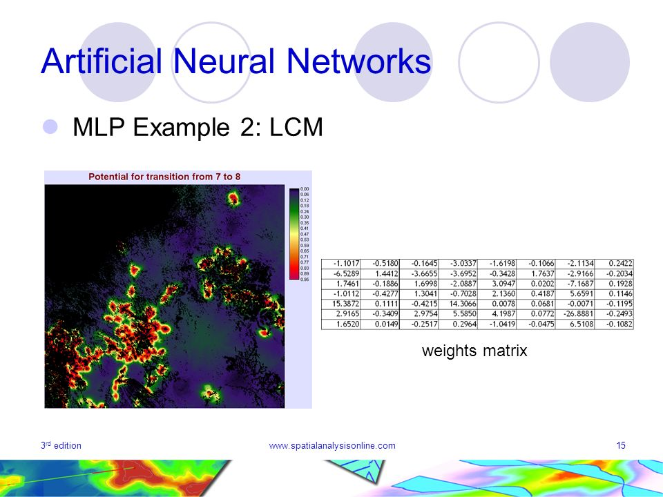 Artificial Neural Networks