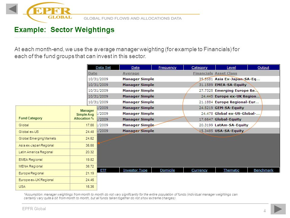 Example: Sector Weightings ………………………………………………..…………...