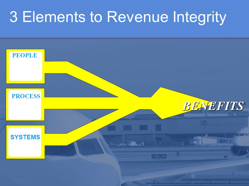 3 Elements to Revenue Integrity