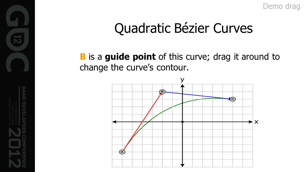 Interpolation and Splines - ppt download