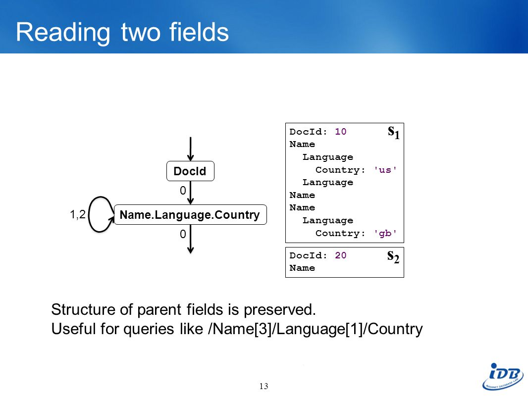 Reading two fields s1 s2 Structure of parent fields is preserved.