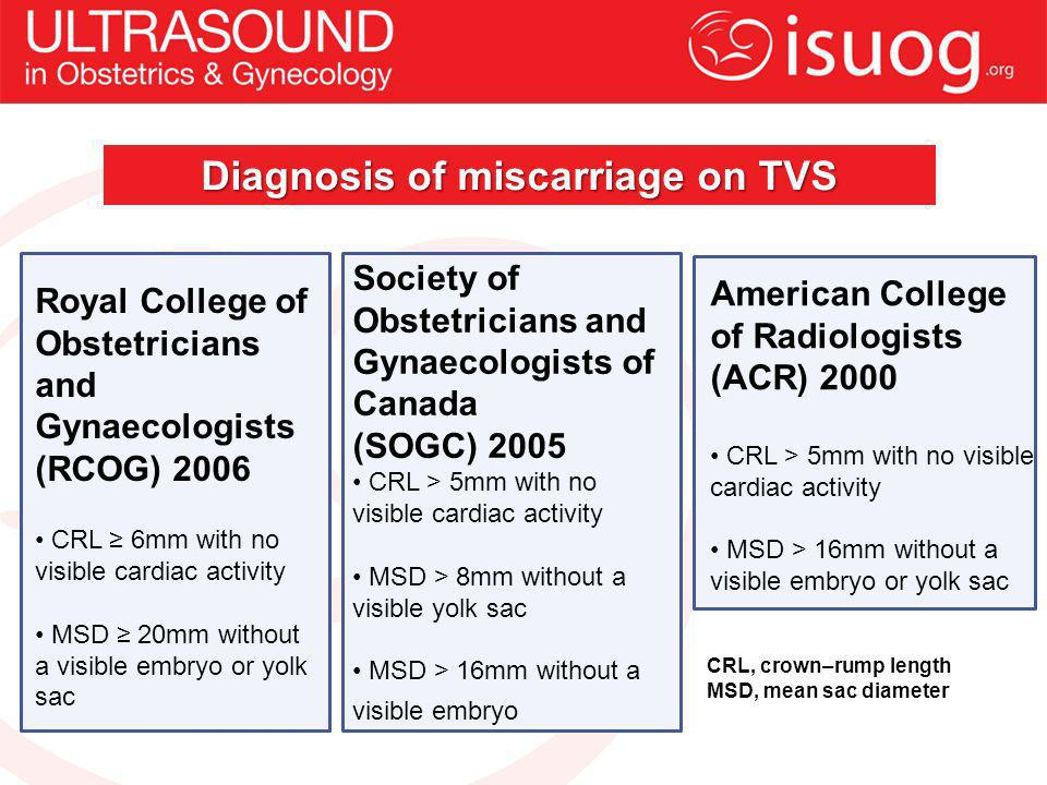 Diagnosis of miscarriage on TVS