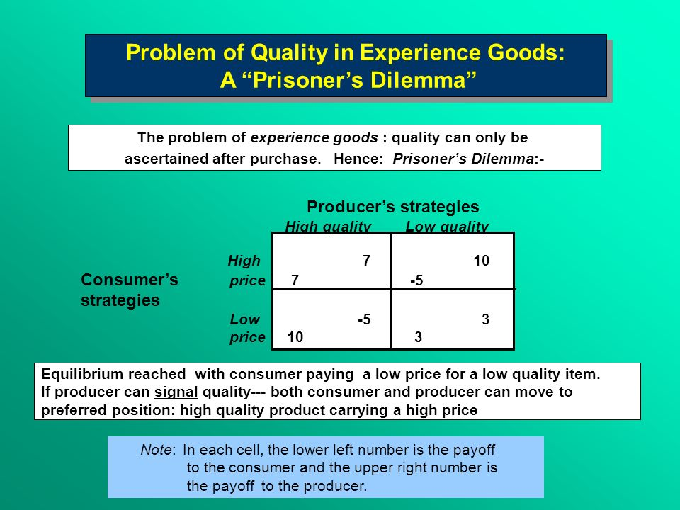 Problem of Quality in Experience Goods: A Prisoner's Dilemma