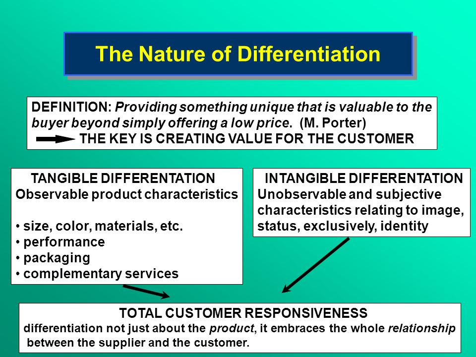 The Nature of Differentiation