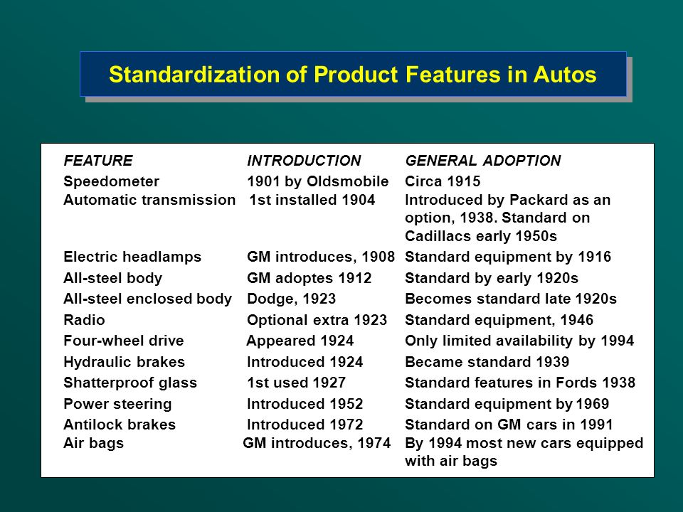 Standardization of Product Features in Autos