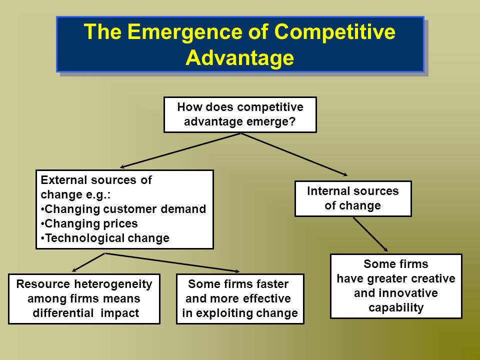 The Emergence of Competitive Advantage