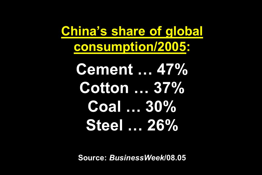 China's share of global consumption/2005: Cement … 47% Cotton … 37% Coal … 30% Steel … 26% Source: BusinessWeek/08.05