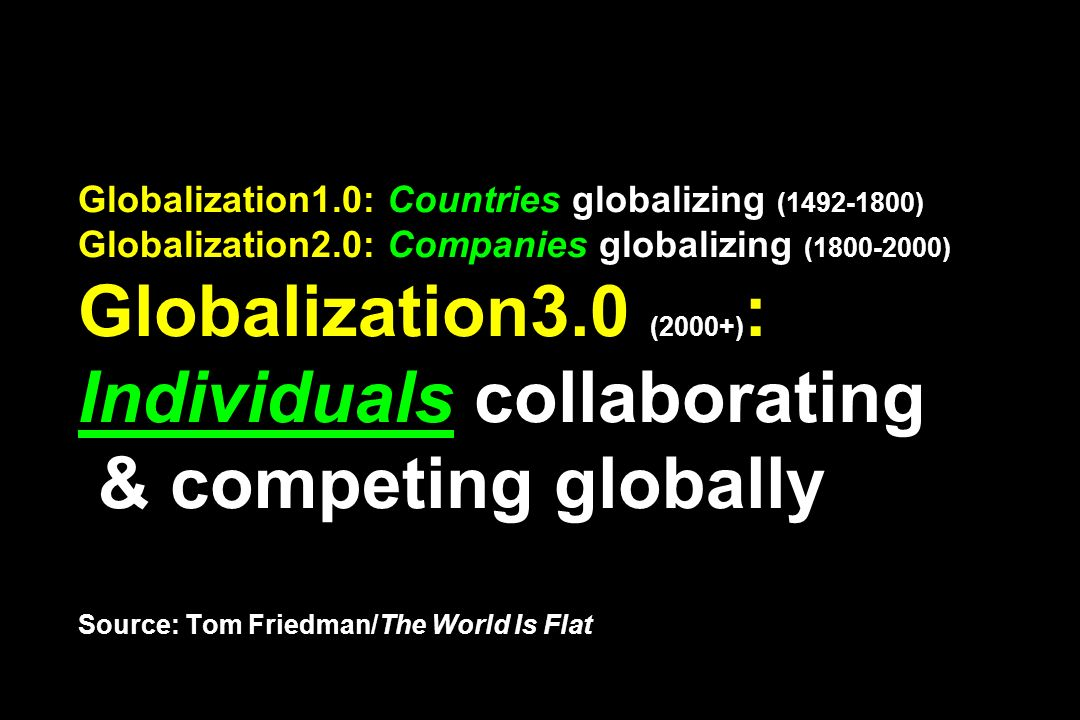 Globalization1. 0: Countries globalizing ( ) Globalization2