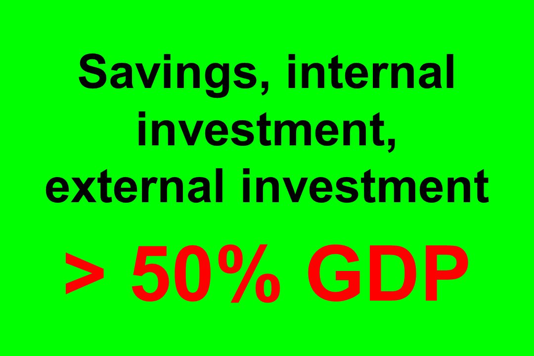 Savings, internal investment, external investment > 50% GDP