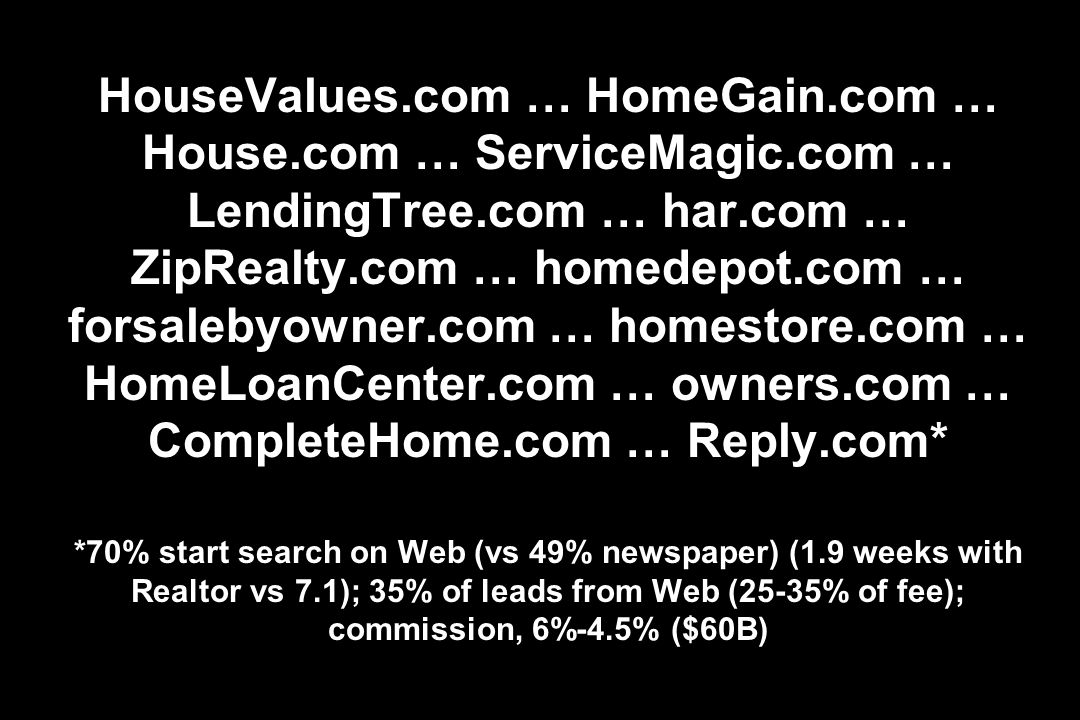 HouseValues. com … HomeGain. com … House. com … ServiceMagic