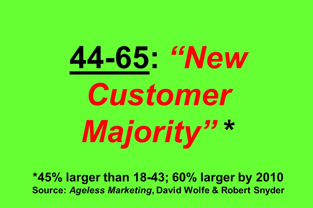 44-65: New Customer Majority