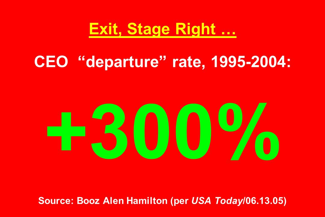 Exit, Stage Right … CEO departure rate, : +300% Source: Booz Alen Hamilton (per USA Today/ )