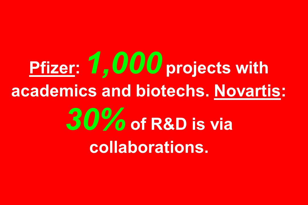 Pfizer: 1,000 projects with academics and biotechs