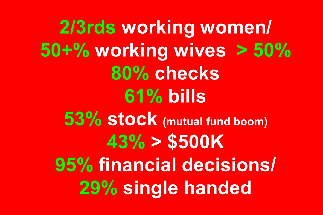 2/3rds working women/ 50+% working wives > 50% 80% checks 61% bills 53% stock (mutual fund boom) 43% > $500K 95% financial decisions/ 29% single handed