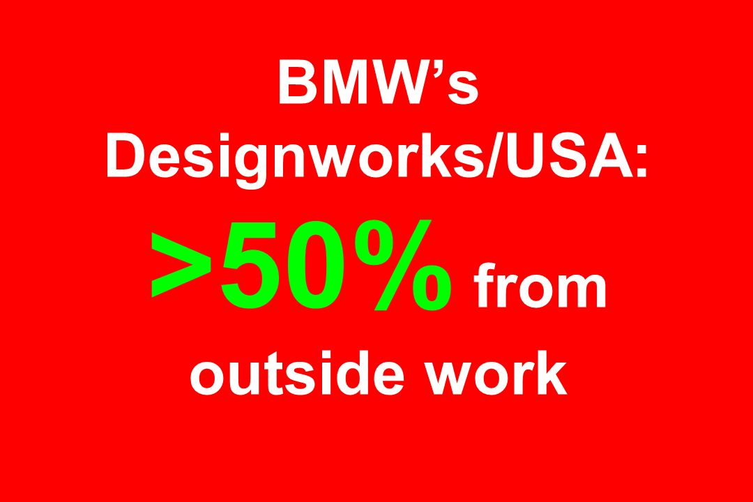 BMW's Designworks/USA: >50% from outside work