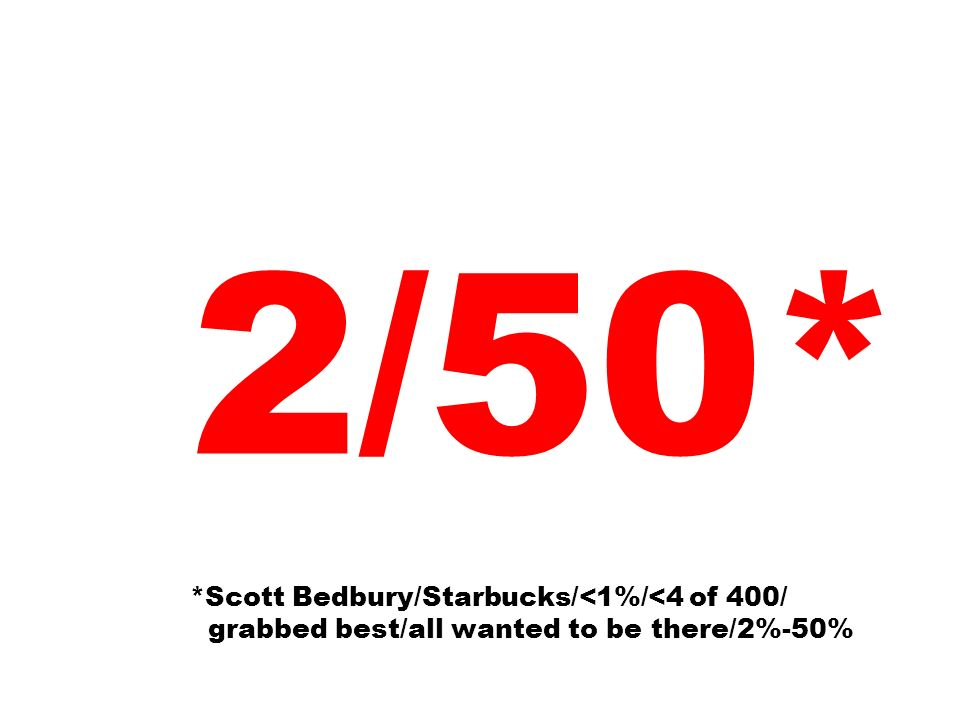2/50* *Scott Bedbury/Starbucks/<1%/<4 of 400/ grabbed best/all wanted to be there/2%-50%