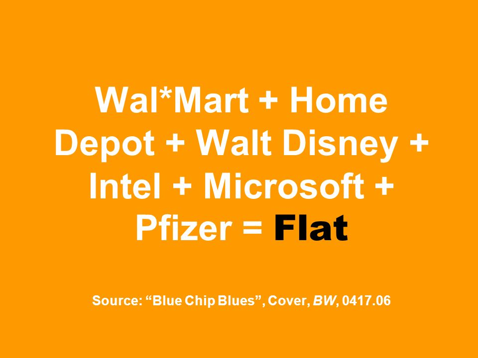 Wal*Mart + Home Depot + Walt Disney + Intel + Microsoft + Pfizer = Flat Source: Blue Chip Blues , Cover, BW,