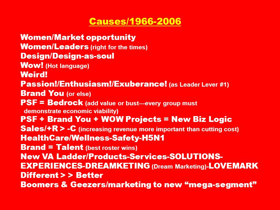 Causes/ Women/Market opportunity