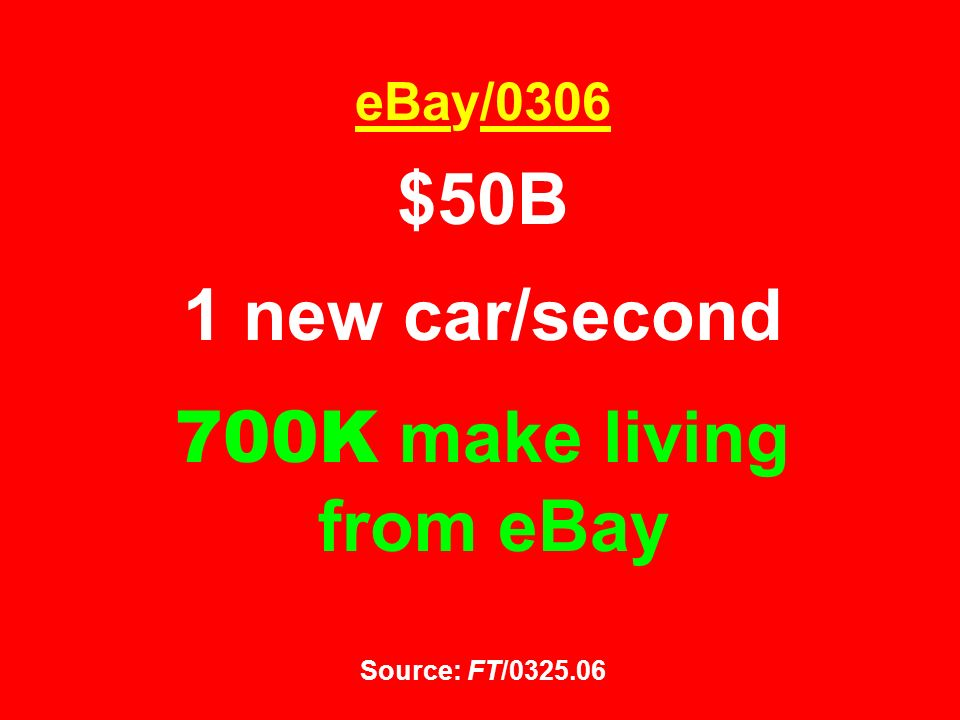 eBay/0306 $50B 1 new car/second 700K make living from eBay Source: FT/
