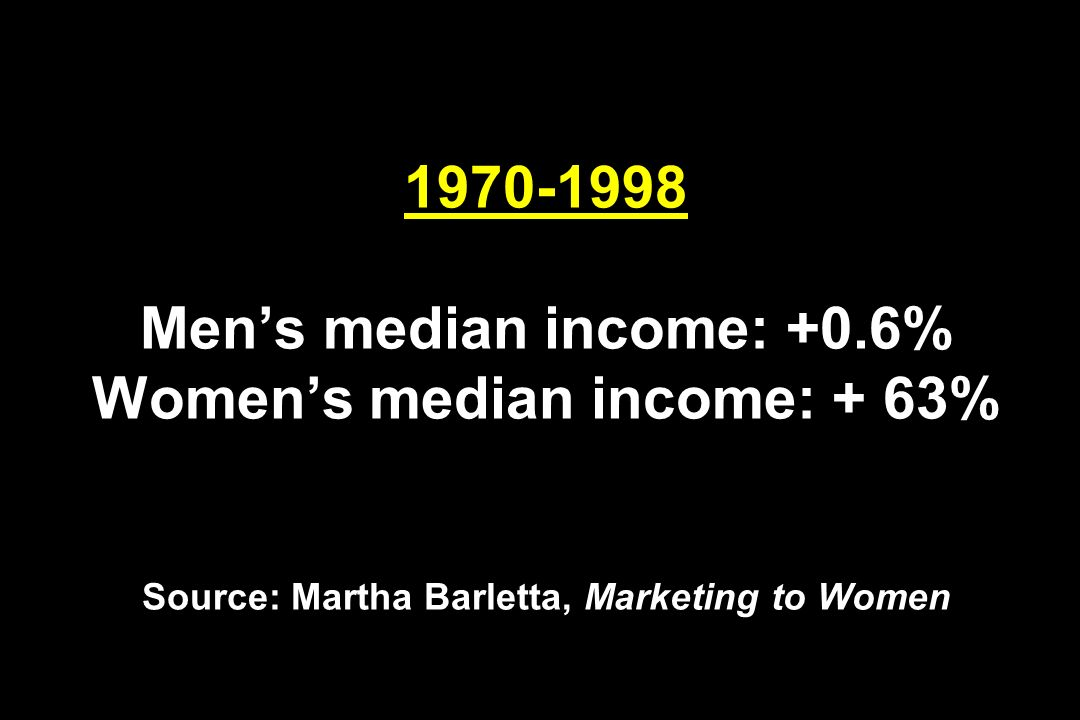 Men's median income: +0