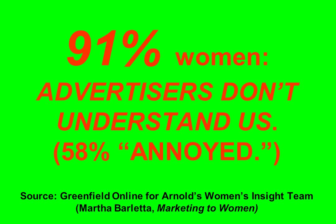 91% women: ADVERTISERS DON'T UNDERSTAND US. (58% ANNOYED