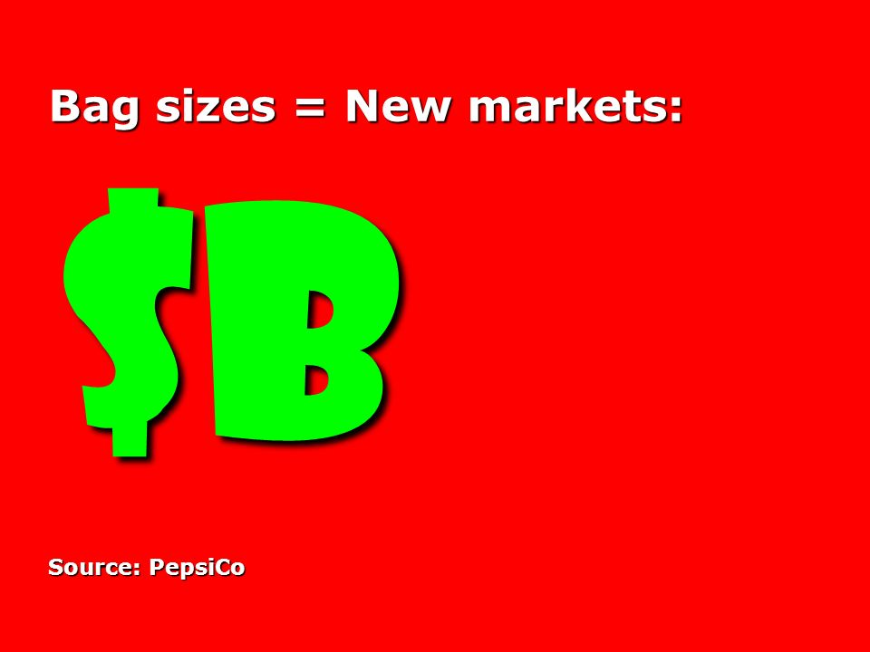 Bag sizes = New markets: