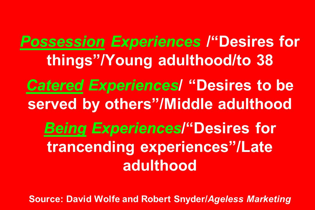 Possession Experiences / Desires for things /Young adulthood/to 38 Catered Experiences/ Desires to be served by others /Middle adulthood Being Experiences/ Desires for trancending experiences /Late adulthood Source: David Wolfe and Robert Snyder/Ageless Marketing